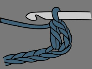 Crochet-Translator-US-Double-Crochet-UK-Treble-Crochet-Step-4