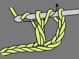 Crochet-Translator-US-Treble-Crochet-UK-Double-Treble-Crochet-Step-4